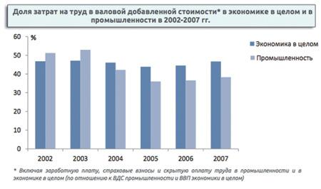 Источник: Институт комплексных стратегических исследований