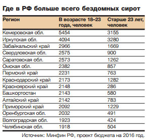 tabl_240_4.jpg