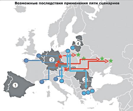Рис. 3. Вероятный эффект от проекта Quo Vadis Источник: Исследование архитектуры газового рынка ЕС Quo Vadis