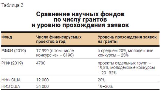 18-11-table2.jpg