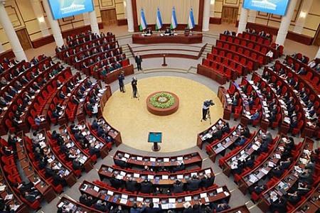 узбекистан, еаэс, снг, интеграция