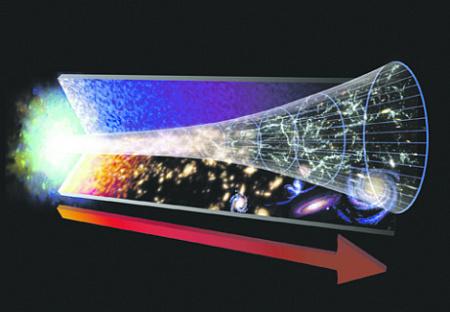 космология, астрономия, большой взрыв